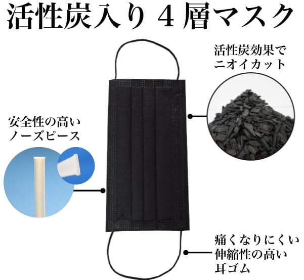 活性炭素入り4層マスク